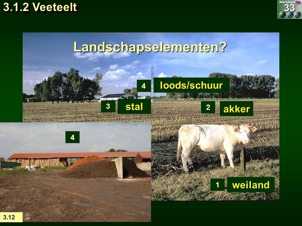 2 1 akker weiland loods/schuur stal 3.12 3 433 4 Landschapselementen?
