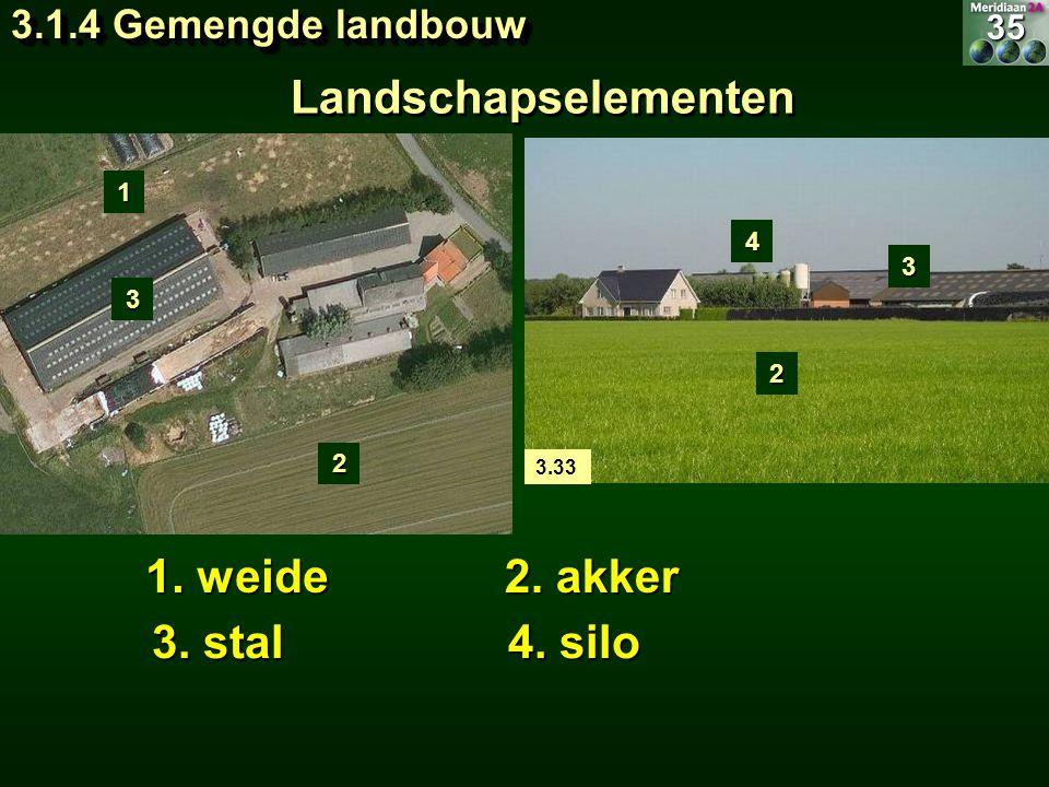 3.33 Landschapselementen 1. weide 2. akker 3. stal 4. silo 35 3.1.4 Gemengde landbouw 2 3 4 1 3 2