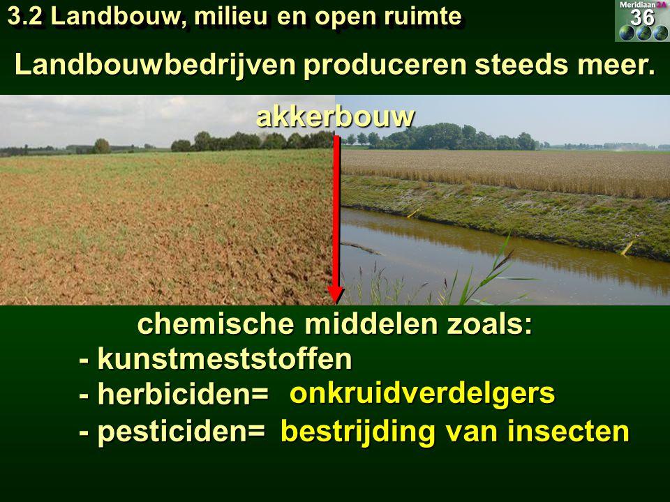 Landbouwbedrijven produceren steeds meer. akkerbouw - herbiciden= - pesticiden= - kunstmeststoffen chemische middelen zoals: 36 3.2 Landbouw, milieu e