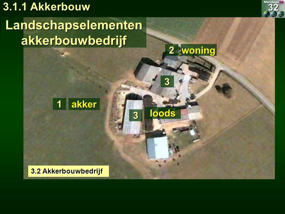 3.2 Akkerbouwbedrijf 2 1 3 3 woning akker Landschapselementen akkerbouwbedrijf loods32 3.1.1 Akkerbouw