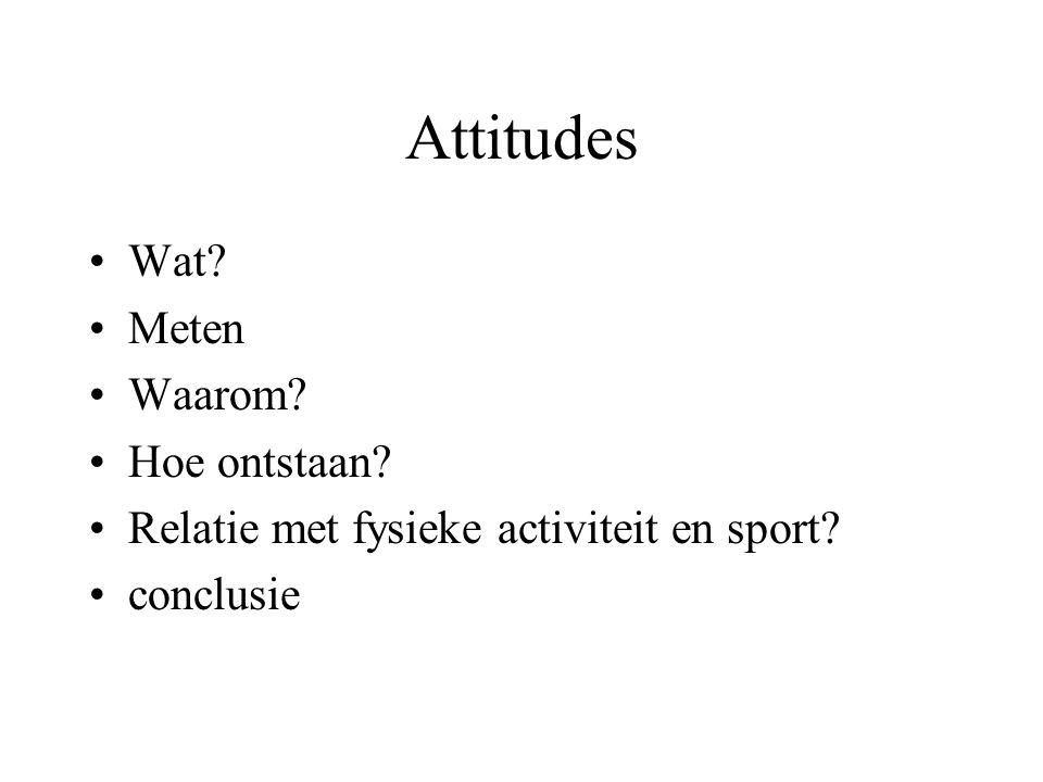 Attitudes Wat? Meten Waarom? Hoe ontstaan? Relatie met fysieke activiteit en sport? conclusie