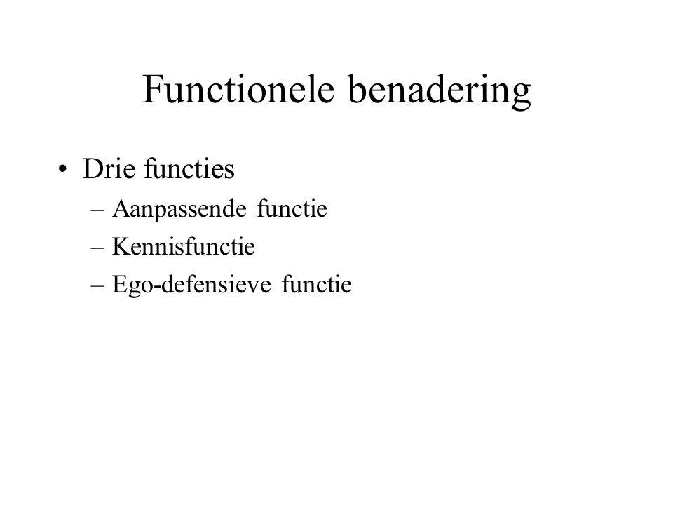 Functionele benadering Drie functies –Aanpassende functie –Kennisfunctie –Ego-defensieve functie