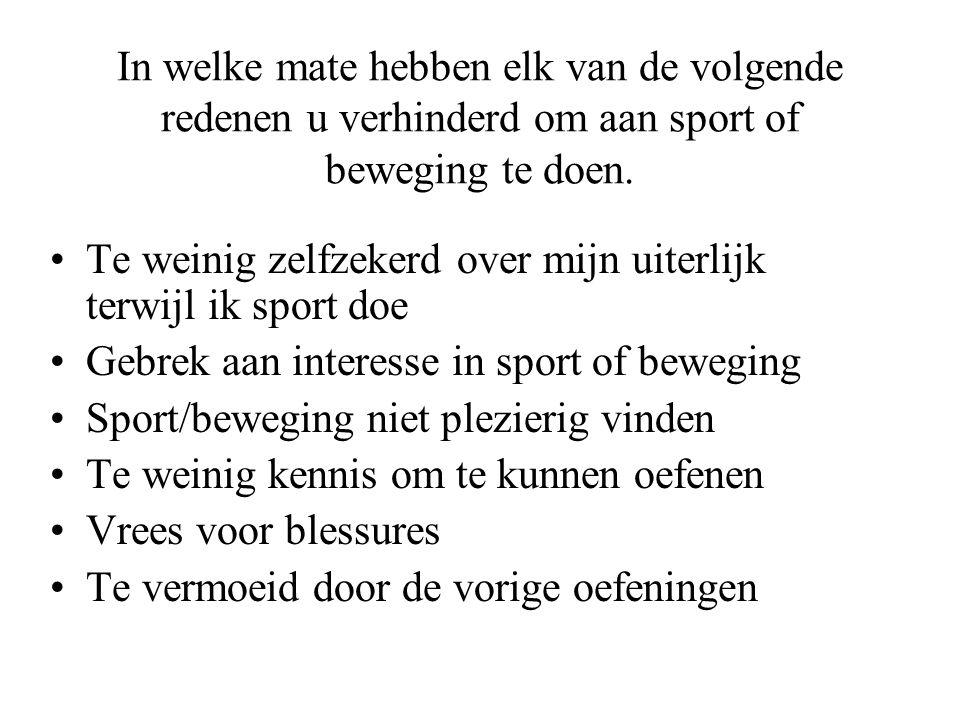In welke mate hebben elk van de volgende redenen u verhinderd om aan sport of beweging te doen.