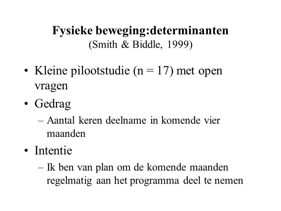 Fysieke beweging:determinanten (Smith & Biddle, 1999) Kleine pilootstudie (n = 17) met open vragen Gedrag –Aantal keren deelname in komende vier maanden Intentie –Ik ben van plan om de komende maanden regelmatig aan het programma deel te nemen