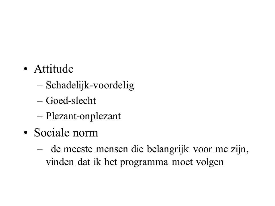 Attitude –Schadelijk-voordelig –Goed-slecht –Plezant-onplezant Sociale norm –de meeste mensen die belangrijk voor me zijn, vinden dat ik het programma moet volgen
