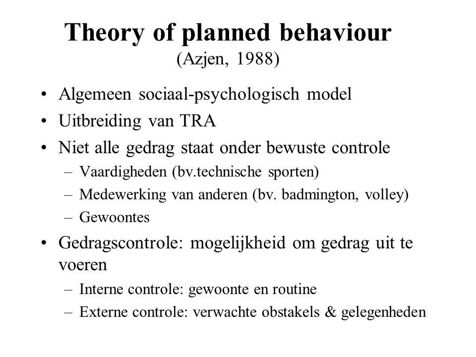 Theory of planned behaviour (Azjen, 1988) Algemeen sociaal-psychologisch model Uitbreiding van TRA Niet alle gedrag staat onder bewuste controle –Vaardigheden (bv.technische sporten) –Medewerking van anderen (bv.