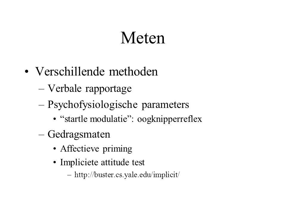 Meten Verschillende methoden –Verbale rapportage –Psychofysiologische parameters startle modulatie : oogknipperreflex –Gedragsmaten Affectieve priming Impliciete attitude test –http://buster.cs.yale.edu/implicit/