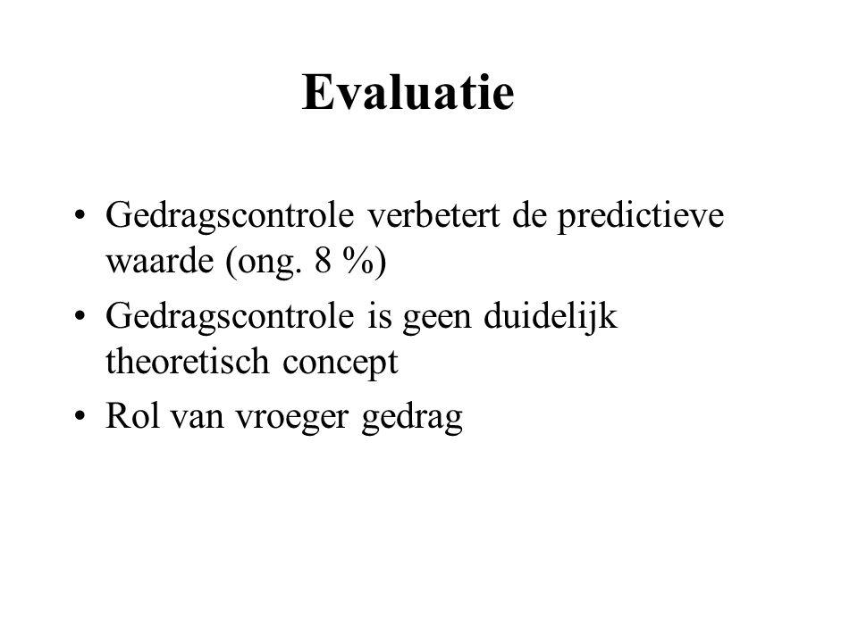Evaluatie Gedragscontrole verbetert de predictieve waarde (ong.