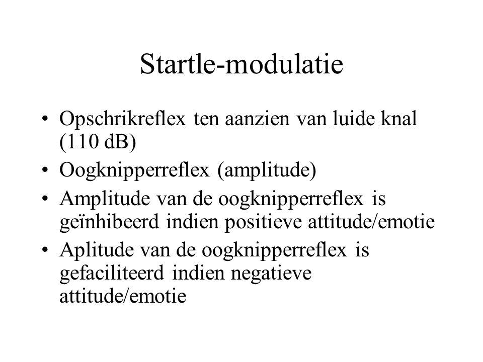 Compatibiliteit tussen attitude en gedrag AttitudeGedrag actieFysieke beweging doellopen contextbuitenshuis tijdElke dag een half uur