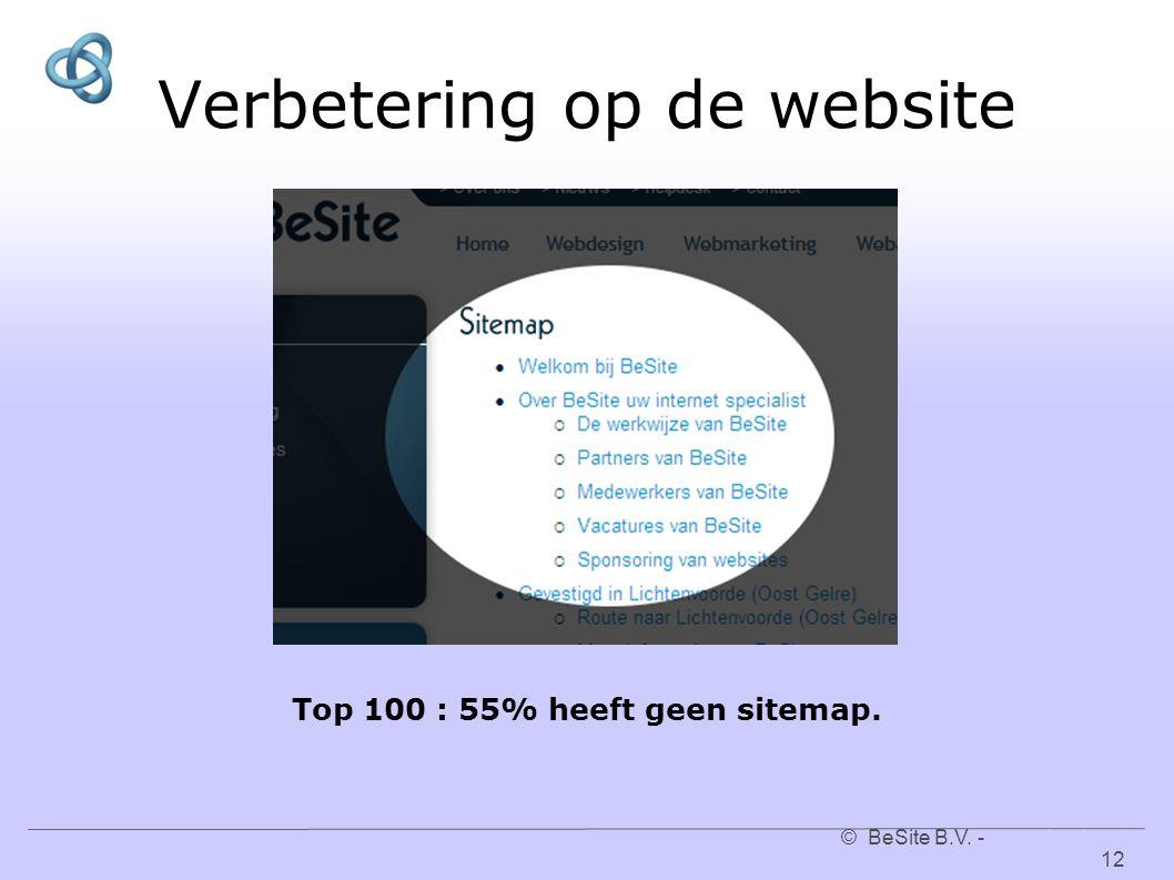 Top 100 : 55% heeft geen sitemap. © BeSite B.V. - www.besite.nl 12www.besite.nl Verbetering op de website