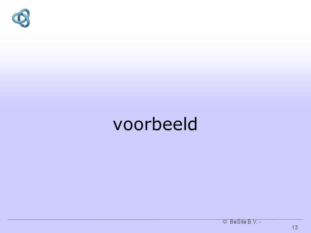 © BeSite B.V. - www.besite.nl 13www.besite.nl voorbeeld