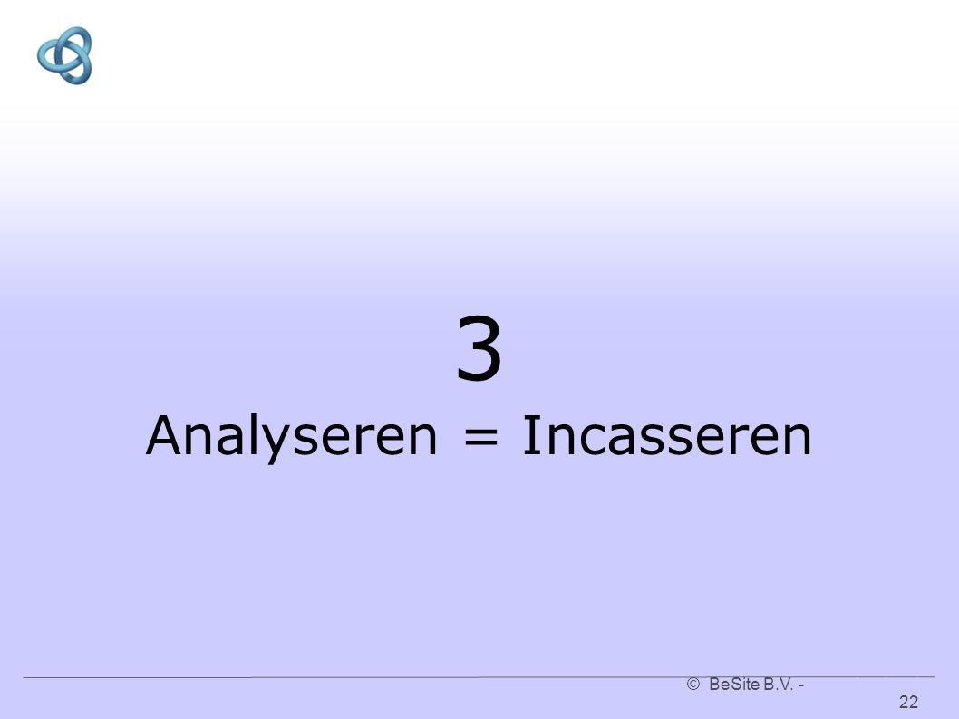 © BeSite B.V. - www.besite.nl 22www.besite.nl 3 Analyseren = Incasseren