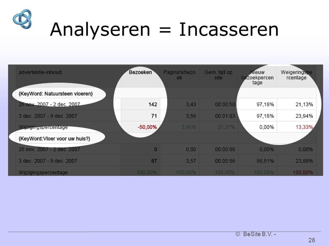 © BeSite B.V. - www.besite.nl 26www.besite.nl Analyseren = Incasseren