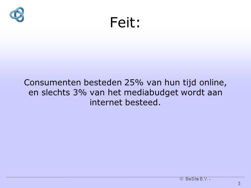 © BeSite B.V. - www.besite.nl 3www.besite.nl Feit: Consumenten besteden 25% van hun tijd online, en slechts 3% van het mediabudget wordt aan internet
