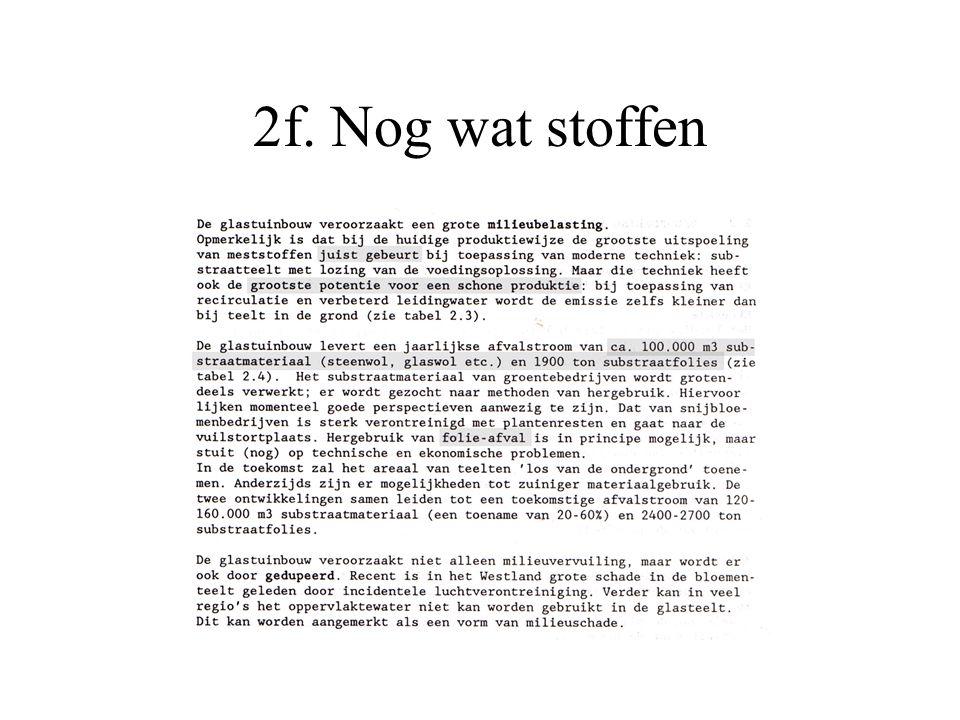 2e. N en PO4 in Delfland