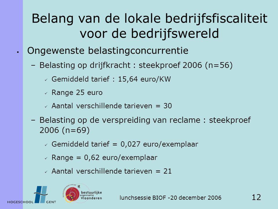 lunchsessie BIOF -20 december 2006 12 Belang van de lokale bedrijfsfiscaliteit voor de bedrijfswereld  Ongewenste belastingconcurrentie –Belasting op drijfkracht : steekproef 2006 (n=56) Gemiddeld tarief : 15,64 euro/KW Range 25 euro Aantal verschillende tarieven = 30 –Belasting op de verspreiding van reclame : steekproef 2006 (n=69) Gemiddeld tarief = 0,027 euro/exemplaar Range = 0,62 euro/exemplaar Aantal verschillende tarieven = 21
