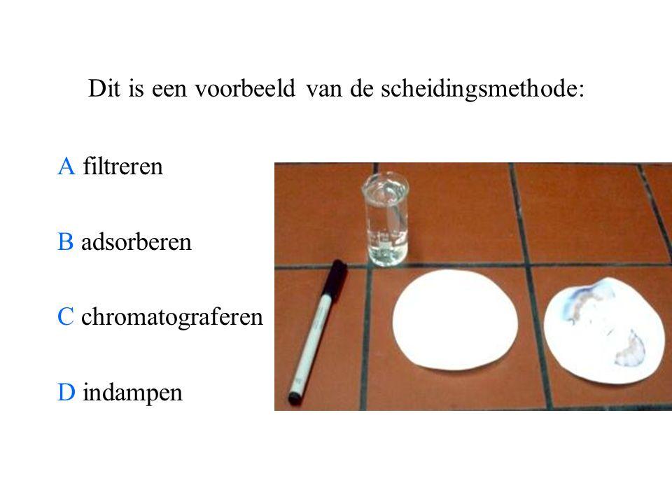 Dit is een voorbeeld van de scheidingsmethode: A filtreren B adsorberen C chromatograferen D indampen