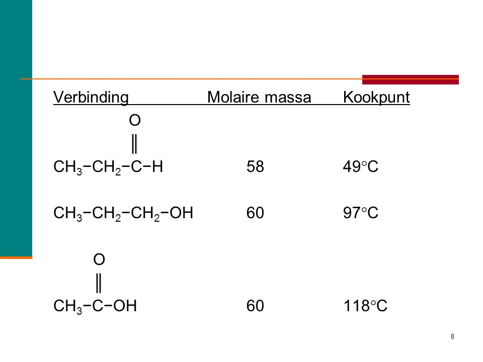 8 Verbinding Molaire massaKookpunt O ║ CH 3 −CH 2 −C−H5849°C CH 3 −CH 2 −CH 2 −OH6097°C O ║ CH 3 −C−OH60118°C