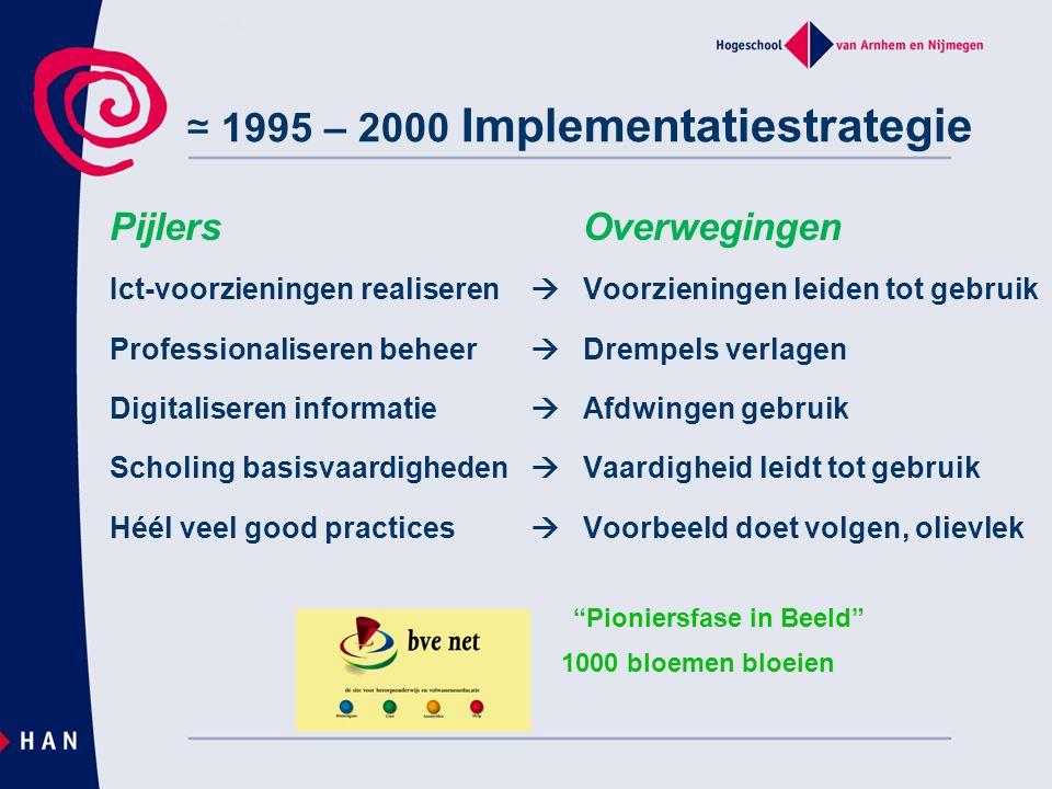 ≃ 1995 – 2000 Implementatiestrategie Pijlers Overwegingen Ict-voorzieningen realiseren  Voorzieningen leiden tot gebruik Professionaliseren beheer 