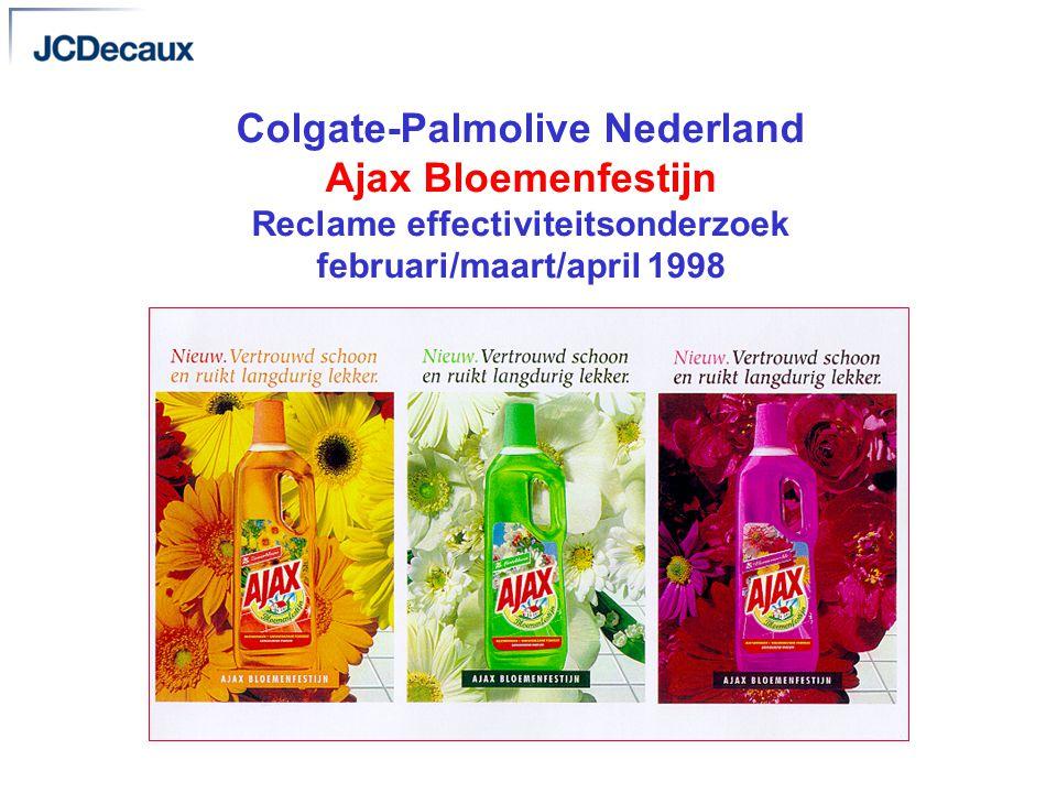 JCDecaux Nederland Uitspraken - mee eens (totaal) Wilt u mij zeggen in welke mate u het eens bent met elke uitspraak ? 24.1% 29.6% 13.5% 33.2% 27.9% 44.3% 55.7% 23.0% 39.1% 34.3% 41.7% 50.4% 19.0% 40.6% 38.1% 52.9% 56.4% 24.6% 48.6% 45.9% 0 Meting 1 Meting 2 Meting 3 Meting Basis : allen heeft de snelle schoonmaakkracht van de gebruikelijke Ajax heeft een geur die lang blijft hangen is natuurlijk en niet agressief voor de huid geeft mij het vertrouwen dat mijn huis echt schoon is biedt een buiten- gewoon goede schoonmaakkracht