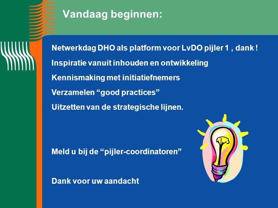 Vandaag beginnen: Netwerkdag DHO als platform voor LvDO pijler 1, dank ! Inspiratie vanuit inhouden en ontwikkeling Kennismaking met initiatiefnemers