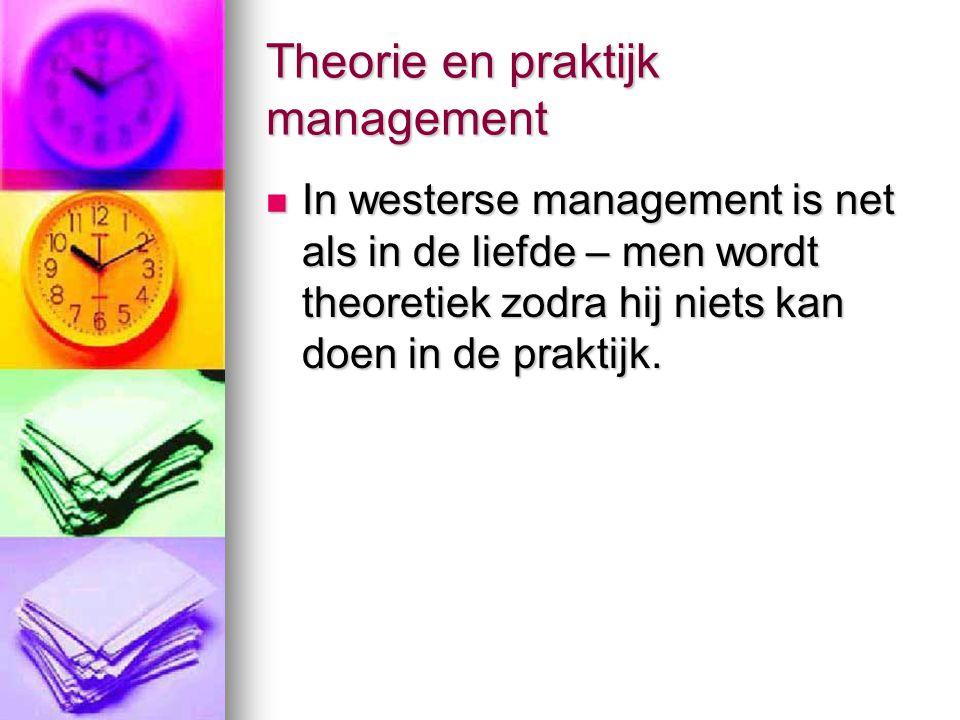 Presentatie en communicatie skills Presentatie skills worden als een van de belangrijkste management competenties gezien in het Westen.