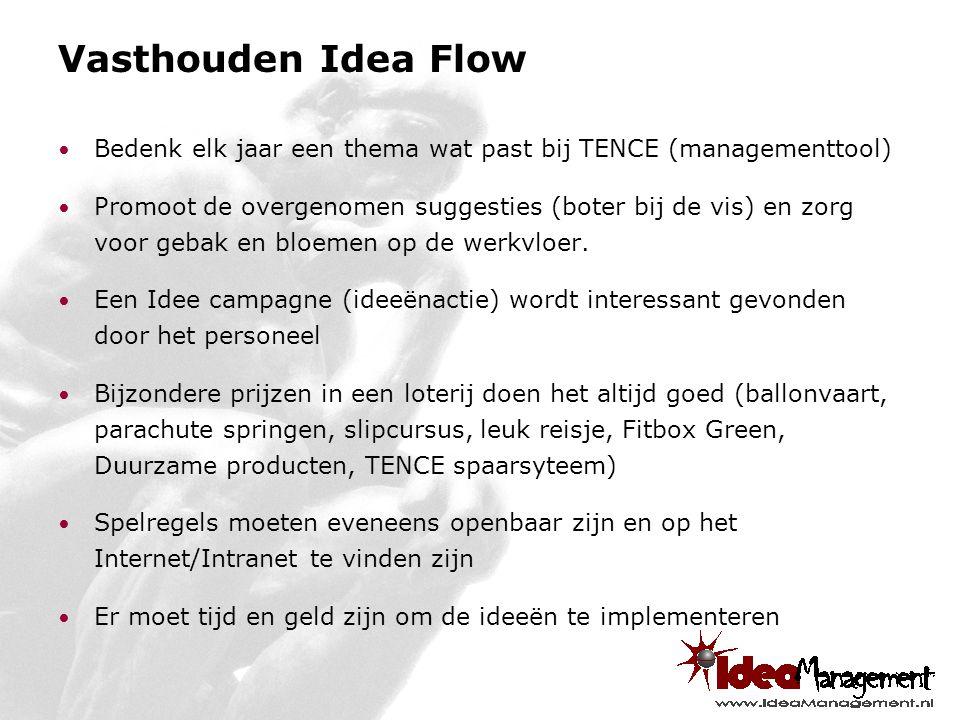 Vasthouden Idea Flow Bedenk elk jaar een thema wat past bij TENCE (managementtool) Promoot de overgenomen suggesties (boter bij de vis) en zorg voor gebak en bloemen op de werkvloer.