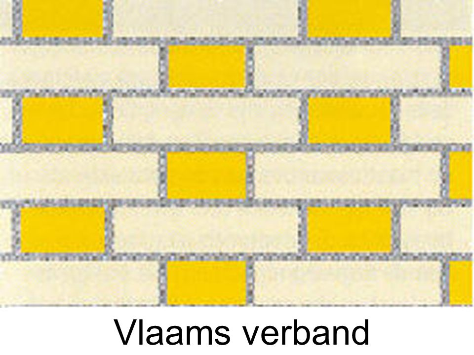 Vlaams verband