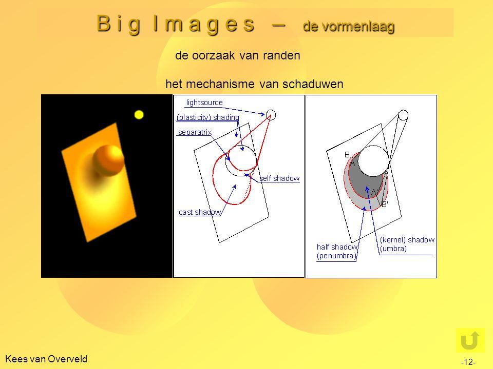 B i g I m a g e s – de vormenlaag Kees van Overveld de oorzaak van randen het mechanisme van schaduwen -12-