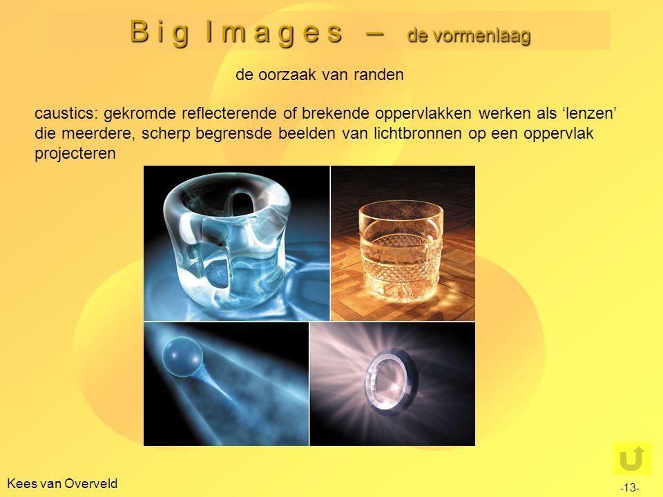 B i g I m a g e s – de vormenlaag Kees van Overveld de oorzaak van randen caustics: gekromde reflecterende of brekende oppervlakken werken als 'lenzen' die meerdere, scherp begrensde beelden van lichtbronnen op een oppervlak projecteren -13-