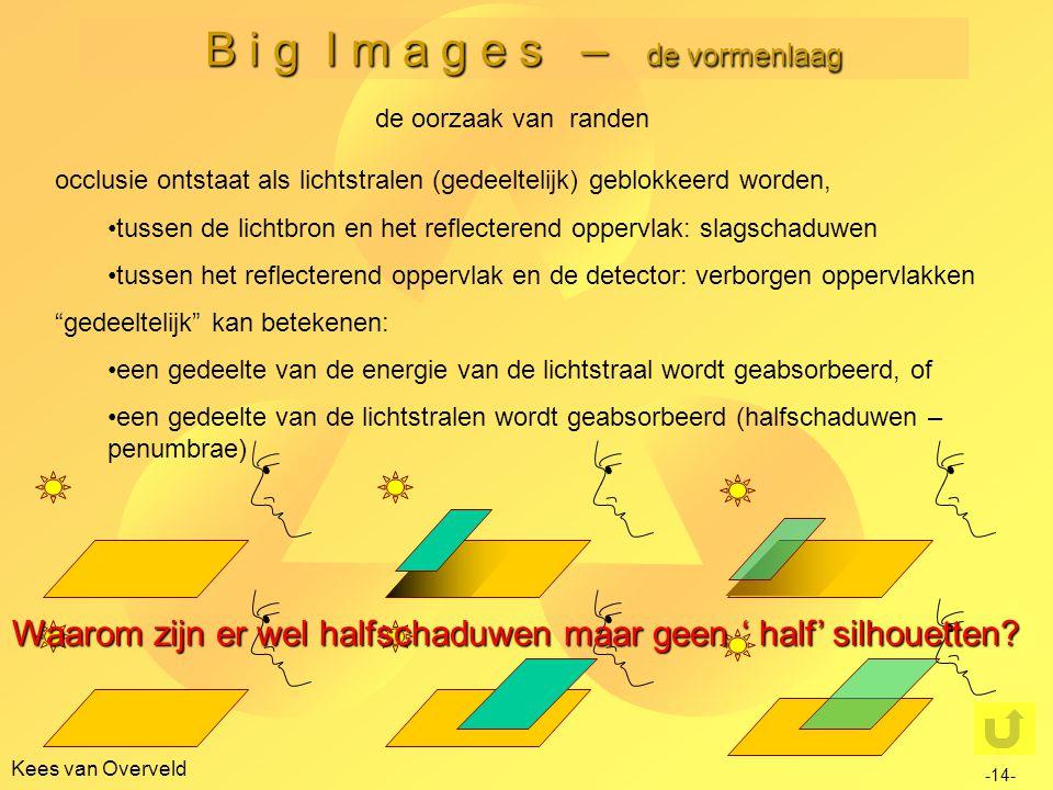 B i g I m a g e s – de vormenlaag Kees van Overveld de oorzaak van randen occlusie ontstaat als lichtstralen (gedeeltelijk) geblokkeerd worden, tussen de lichtbron en het reflecterend oppervlak: slagschaduwen tussen het reflecterend oppervlak en de detector: verborgen oppervlakken gedeeltelijk kan betekenen: een gedeelte van de energie van de lichtstraal wordt geabsorbeerd, of een gedeelte van de lichtstralen wordt geabsorbeerd (halfschaduwen – penumbrae) -14- Waarom zijn er wel halfschaduwen maar geen ' half' silhouetten