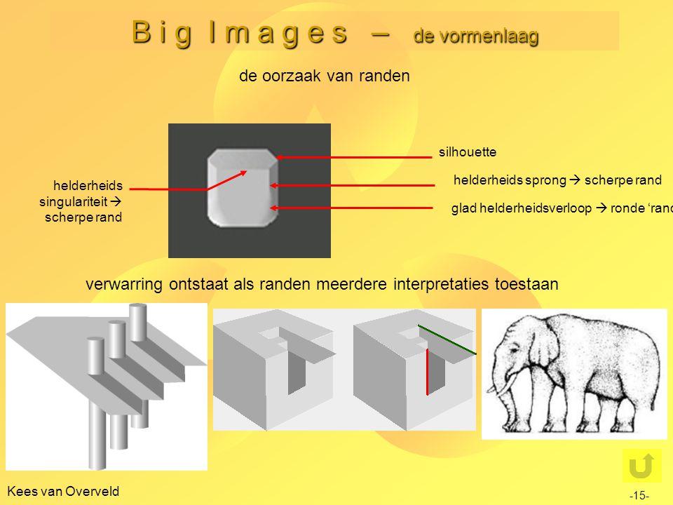 B i g I m a g e s – de vormenlaag Kees van Overveld de oorzaak van randen silhouette helderheids sprong  scherpe rand glad helderheidsverloop  ronde 'rand' helderheids singulariteit  scherpe rand verwarring ontstaat als randen meerdere interpretaties toestaan -15-