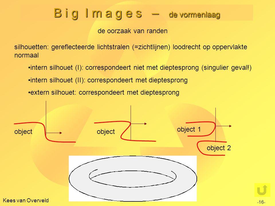 B i g I m a g e s – de vormenlaag Kees van Overveld de oorzaak van randen silhouetten: gereflecteerde lichtstralen (=zichtlijnen) loodrecht op oppervlakte normaal intern silhouet (I): correspondeert niet met dieptesprong (singulier geval!) intern silhouet (II): correspondeert met dieptesprong extern silhouet: correspondeert met dieptesprong object object 1 object 2 -16-