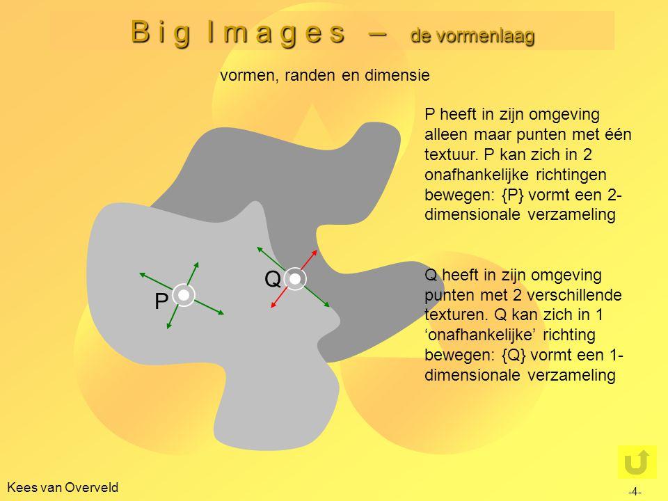 B i g I m a g e s – de vormenlaag detectie van randen met detectoren van de samplinglaag Kees van Overveld In 1-D, randen scheiden 'convexe' en 'concave' gebieden Randen treden op bij nuldoorgangen van de 2 e afgeleide.