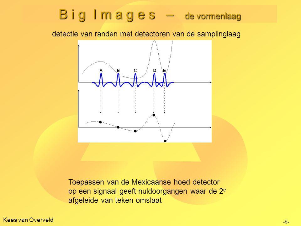 B i g I m a g e s – de vormenlaag detectie van randen met detectoren van de samplinglaag Kees van Overveld Toepassen van de Mexicaanse hoed detector op een signaal geeft nuldoorgangen waar de 2 e afgeleide van teken omslaat -6-