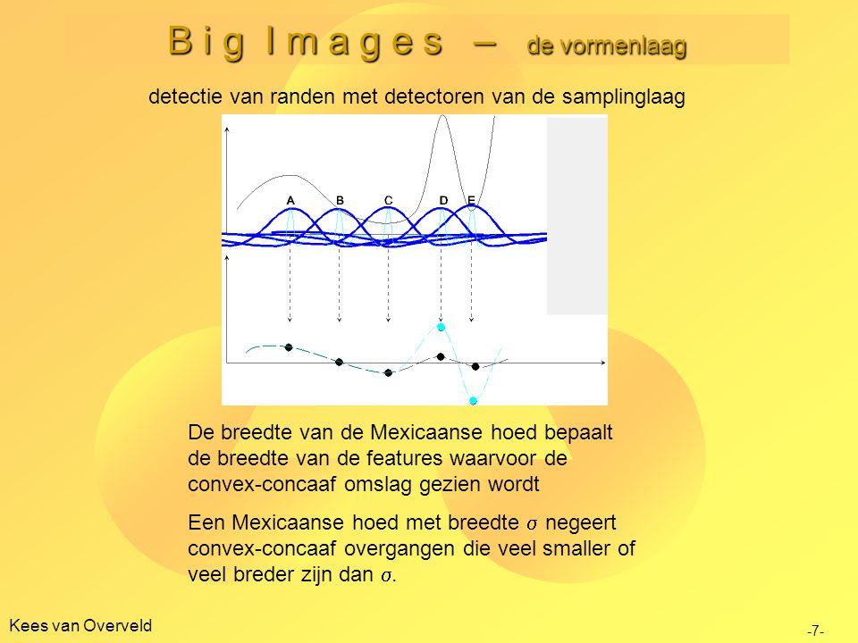 B i g I m a g e s – de vormenlaag detectie van randen met detectoren van de samplinglaag Kees van Overveld Conclusie voor 1-D: segmenten zijn gedefinieerd d.m.v.