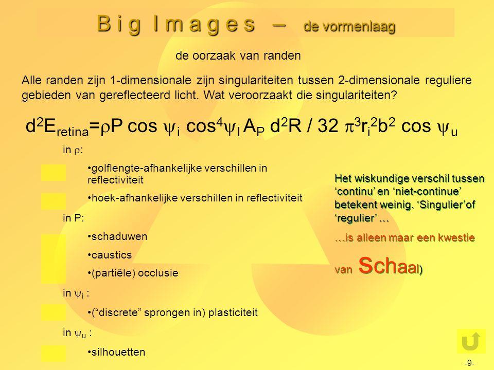 B i g I m a g e s – de vormenlaag de oorzaak van randen d 2 E retina =  P cos  i cos 4  l A P d 2 R / 32  3 r i 2 b 2 cos  u Alle randen zijn 1-dimensionale zijn singulariteiten tussen 2-dimensionale reguliere gebieden van gereflecteerd licht.