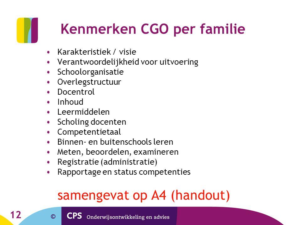 12 Kenmerken CGO per familie Karakteristiek / visie Verantwoordelijkheid voor uitvoering Schoolorganisatie Overlegstructuur Docentrol Inhoud Leermidde