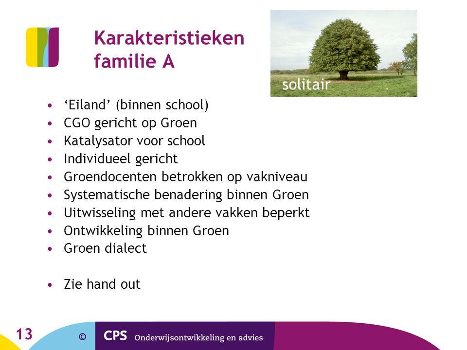 13 Karakteristieken familie A 'Eiland' (binnen school) CGO gericht op Groen Katalysator voor school Individueel gericht Groendocenten betrokken op vak