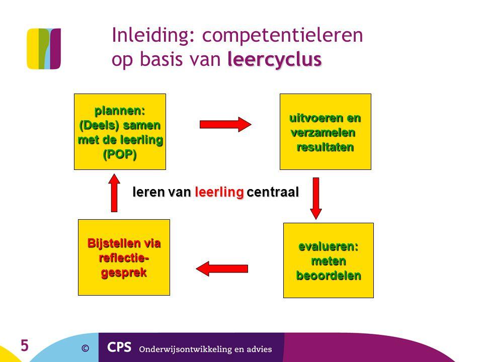 5 leercyclus Inleiding: competentieleren op basis van leercyclus plannen: (Deels) samen met de leerling met de leerling(POP) uitvoeren en verzamelenre