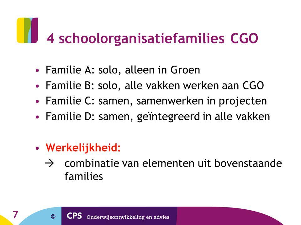7 4 schoolorganisatiefamilies CGO Familie A: solo, alleen in Groen Familie B: solo, alle vakken werken aan CGO Familie C: samen, samenwerken in projec