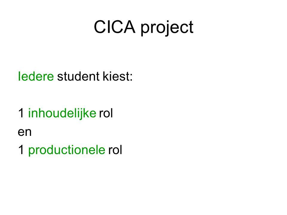 CICA project Iedere student kiest vandaag: 1 inhoudelijke rol 1 productionele rol Motion Designer (MD) Project manager (PM) User Experience Designer (UE) Communicatie manager (CM) Media Engineer (ME) Team manager (TM)