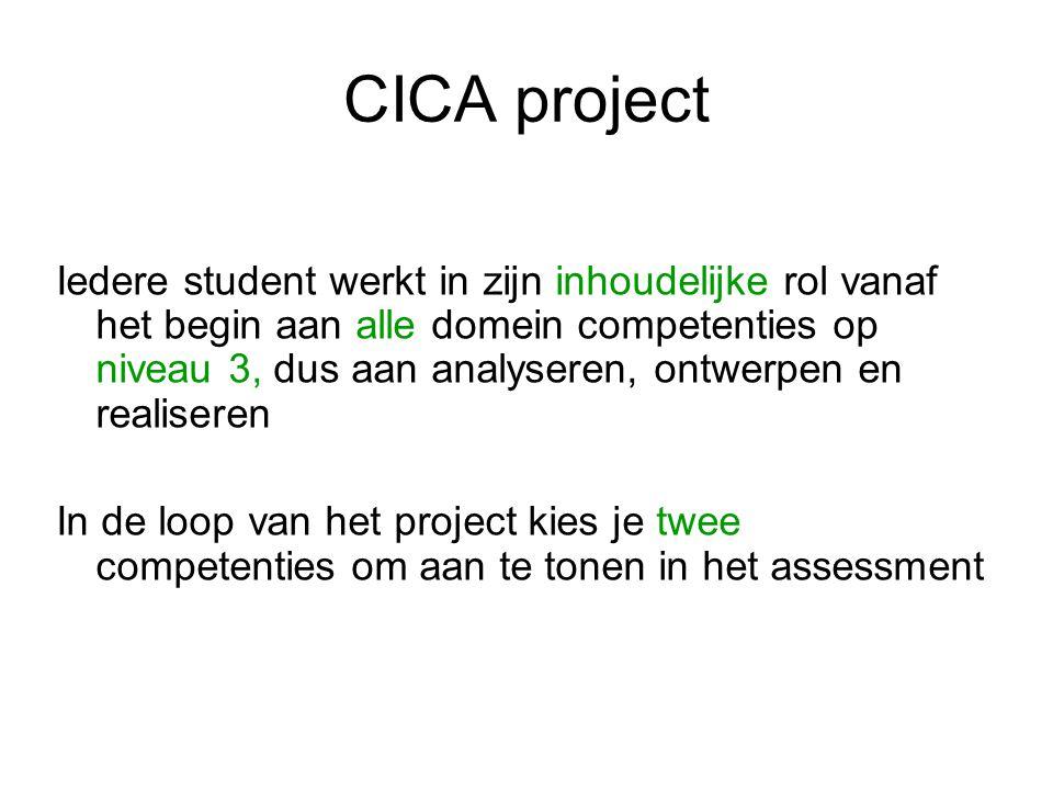 CICA project De HBO competenties zijn: planmatig werken communiceren samenwerken
