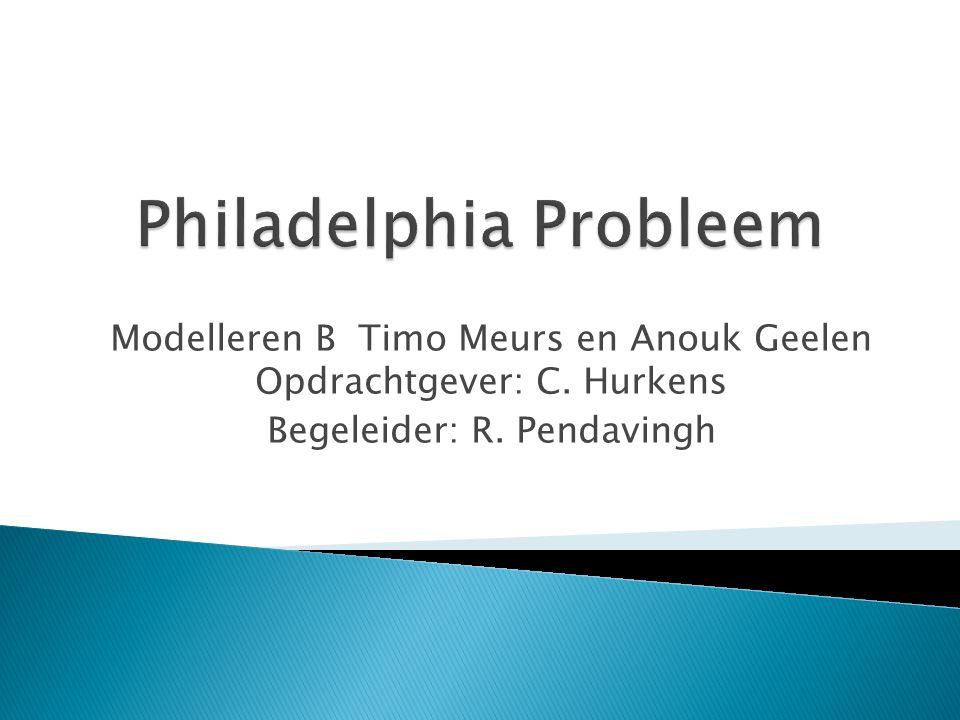 Modelleren B Timo Meurs en Anouk Geelen Opdrachtgever: C. Hurkens Begeleider: R. Pendavingh