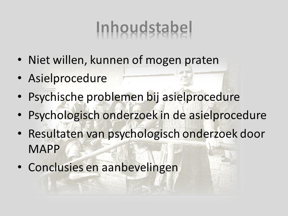 Niet willen, kunnen of mogen praten Asielprocedure Psychische problemen bij asielprocedure Psychologisch onderzoek in de asielprocedure Resultaten van
