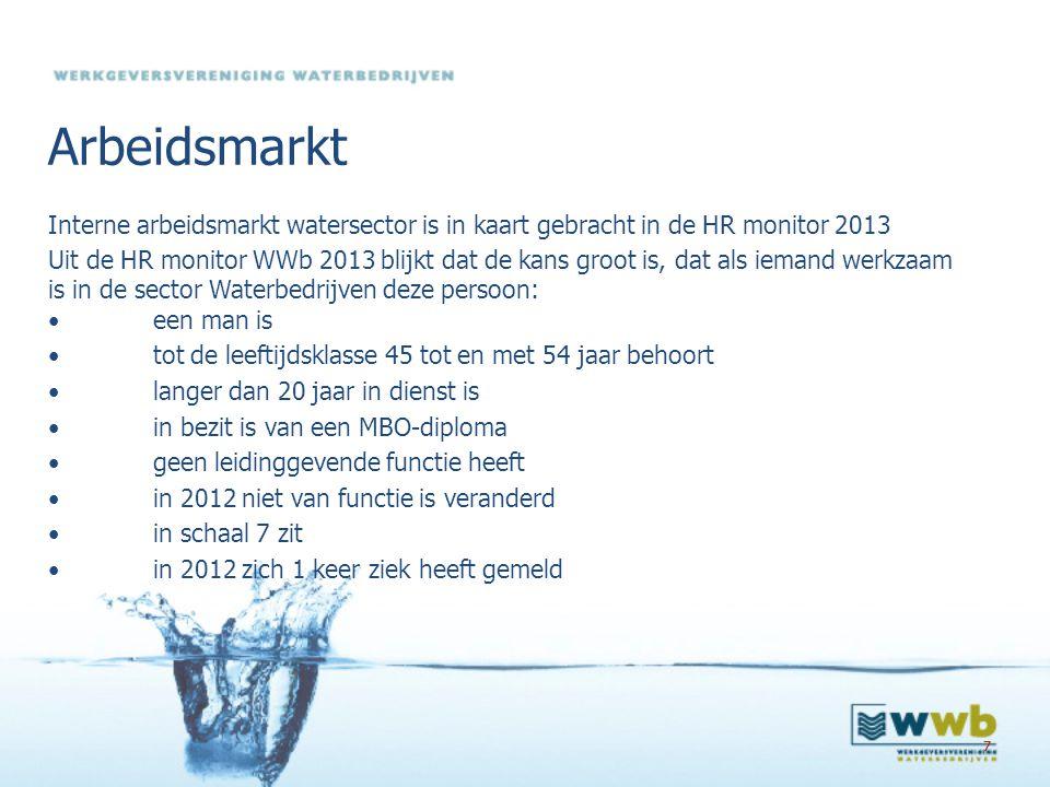 8 Flexibiliteit Werkgever: Water stroomt 24/7 Werknemer: Goede combinatie werk-privé Ambitie: Het vergroten van flexibiliteit in processen, (arbeids-)organisatie, arbeidsvoorwaarden en arbeidsverhoudingen.