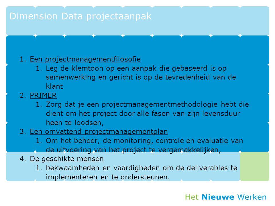 Dimension Data projectaanpak 1.Een projectmanagementfilosofie 1.Leg de klemtoon op een aanpak die gebaseerd is op samenwerking en gericht is op de tevredenheid van de klant 2.PRIMER 1.Zorg dat je een projectmanagementmethodologie hebt die dient om het project door alle fasen van zijn levensduur heen te loodsen, 3.Een omvattend projectmanagementplan 1.Om het beheer, de monitoring, controle en evaluatie van de uitvoering van het project te vergemakkelijken, 4.De geschikte mensen 1.bekwaamheden en vaardigheden om de deliverables te implementeren en te ondersteunen.