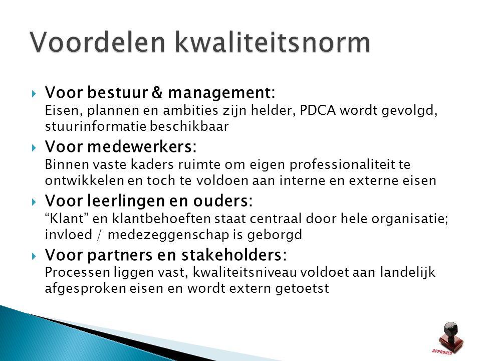  Voor bestuur & management: Eisen, plannen en ambities zijn helder, PDCA wordt gevolgd, stuurinformatie beschikbaar  Voor medewerkers: Binnen vaste