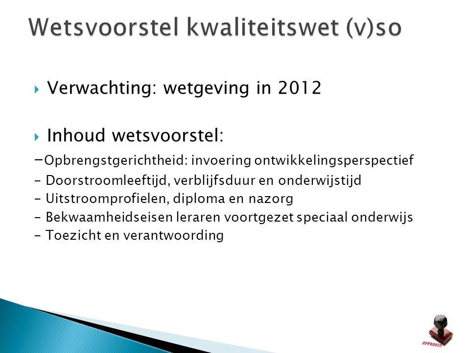  Verwachting: wetgeving in 2012  Inhoud wetsvoorstel: - Opbrengstgerichtheid: invoering ontwikkelingsperspectief - Doorstroomleeftijd, verblijfsduur