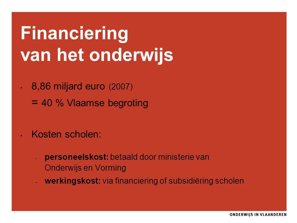 Financiering van het onderwijs 8,86 miljard euro (2007) = 40 % Vlaamse begroting Kosten scholen: – personeelskost: betaald door ministerie van Onderwi